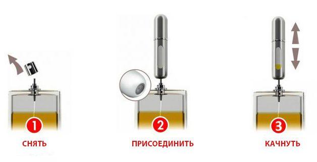 атомайзер для парфюма