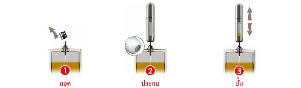 ขวดแบ่งน้ำหอม-วิธีแบ่งน้ำหอม
